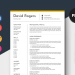 Estimator Resume Template