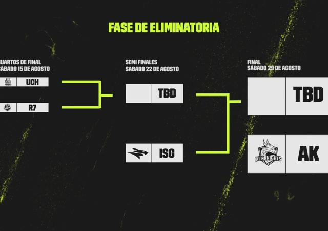 Liga Latinoamérica de League of Legends