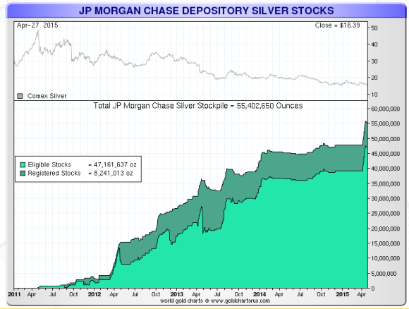 jp morgan silver stocks
