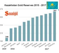 https://smaulgld.com/gold-v-world-currencies-q1-2017/