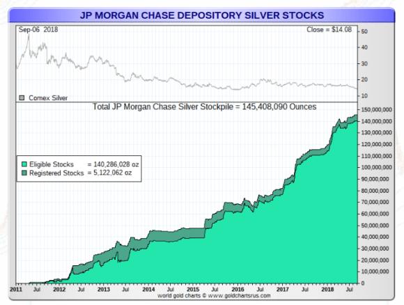 JP Morgan Silver September 8 2018