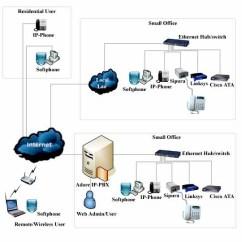 Telephone Patch Panel Wiring Diagram Sheep Brain Biology Corner Pbx