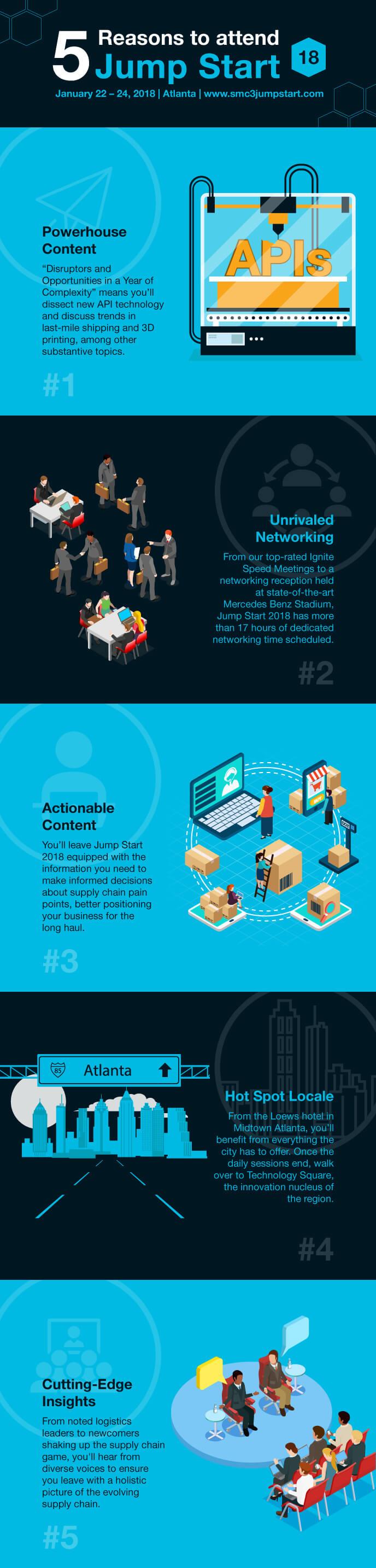 SMC3_JumpStart_Infographic