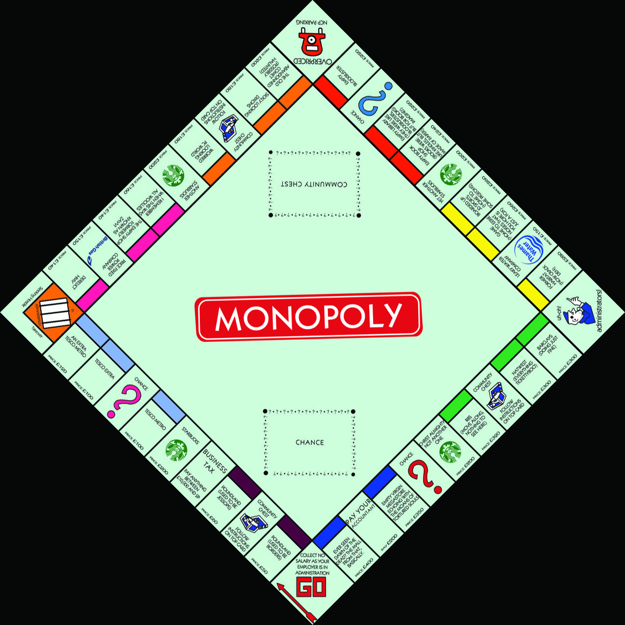 hight resolution of modern monopoly board