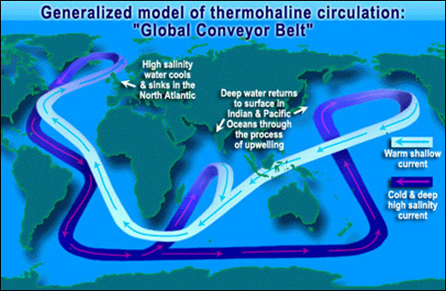 water cycle science mission
