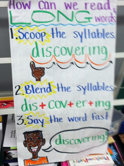 small resolution of RF.1.3.D: Use Knowledge that Every Syllable Must Have a Vowel Sound to  Determine the Number of Syllables in a Printed Word   Amplify