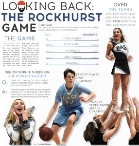 Looking Back: The Rockhurst Game
