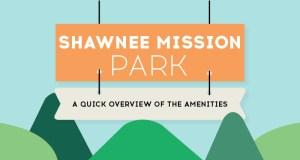 Shawnee Mission Park Guide