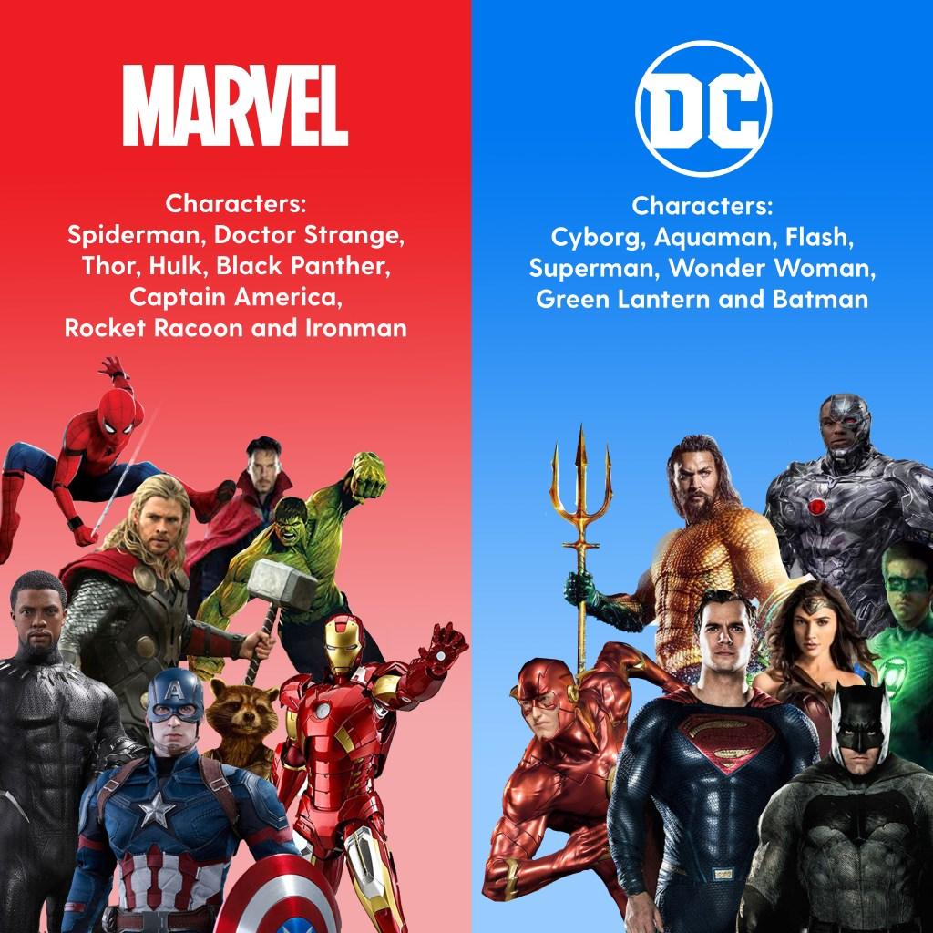 Marvel Und Dc Filme