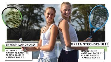 sidebar-tennis