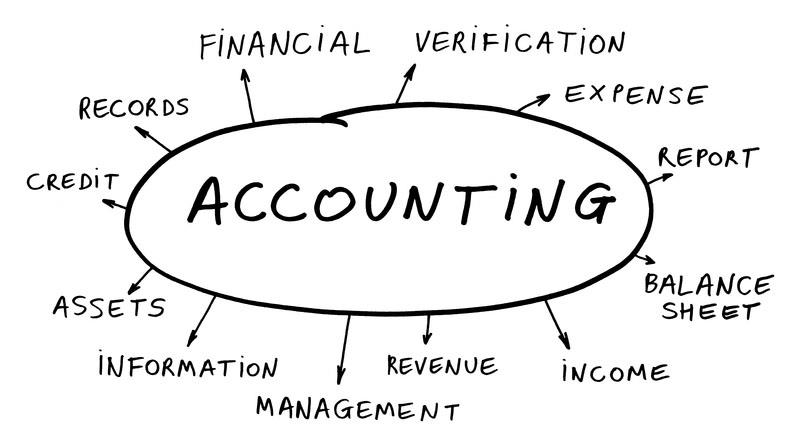Top 10 Reasons to Outsource Your Bookkeeping, Taxes, and