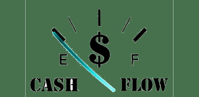 Free Consultation for Virtual, Interim, Outsourced CFO
