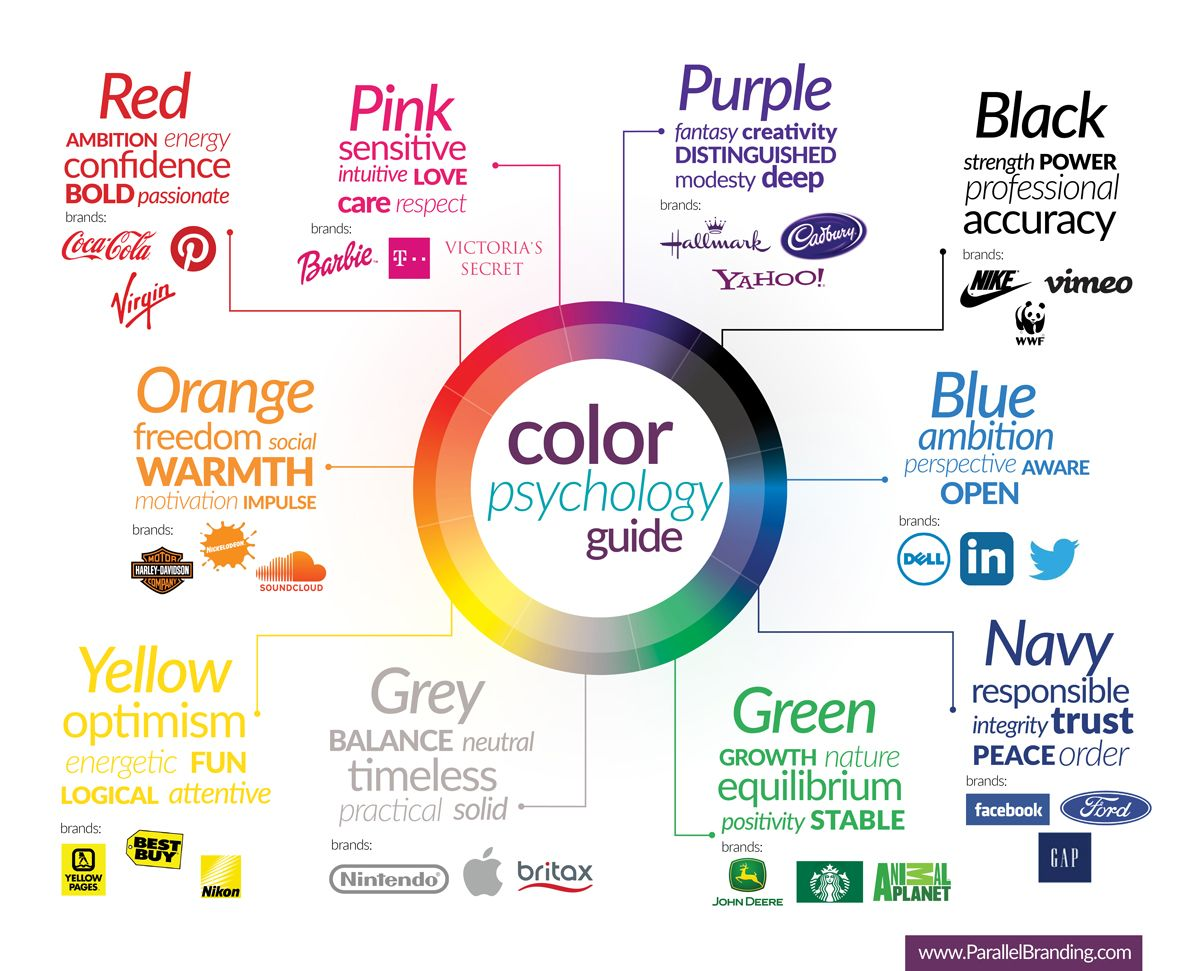 Colour psychology as part of ORide(OPay) market penetration strategy picture