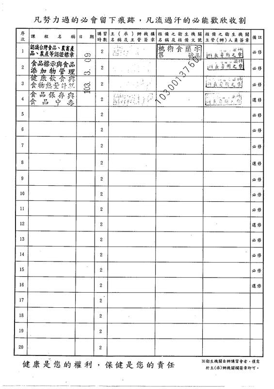 5-2 廚工研習紀錄 - 桃園石門國小營養午餐資訊網