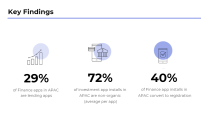 AppsFlyer. key findings