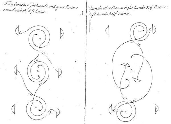Capering & Kickery: Swing Corners vs. Turn Corners