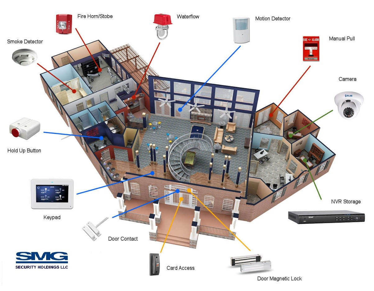hight resolution of we offer a full range of fire safety system solutions from leading manufacturers and in addition to servicing and monitoring most brands