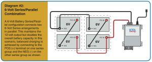 6 Volt RV Batteries | 6v AGM Deep Cycle Battery