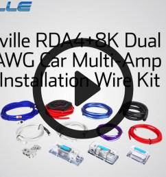 rockville rda4 8k dual 4 8 awg multi amp true gauge wire kit 2 farad 10 gauge multi amp wiring kit [ 1500 x 844 Pixel ]