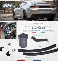 designed to improve both performance longevity of your modern day fuel injected vehicle these popular oil separator kits works simply by removing much of  [ 4542 x 4542 Pixel ]