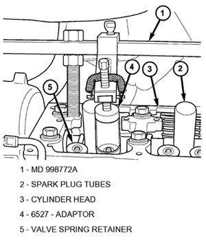 MD998772A Valve Spring Compressor