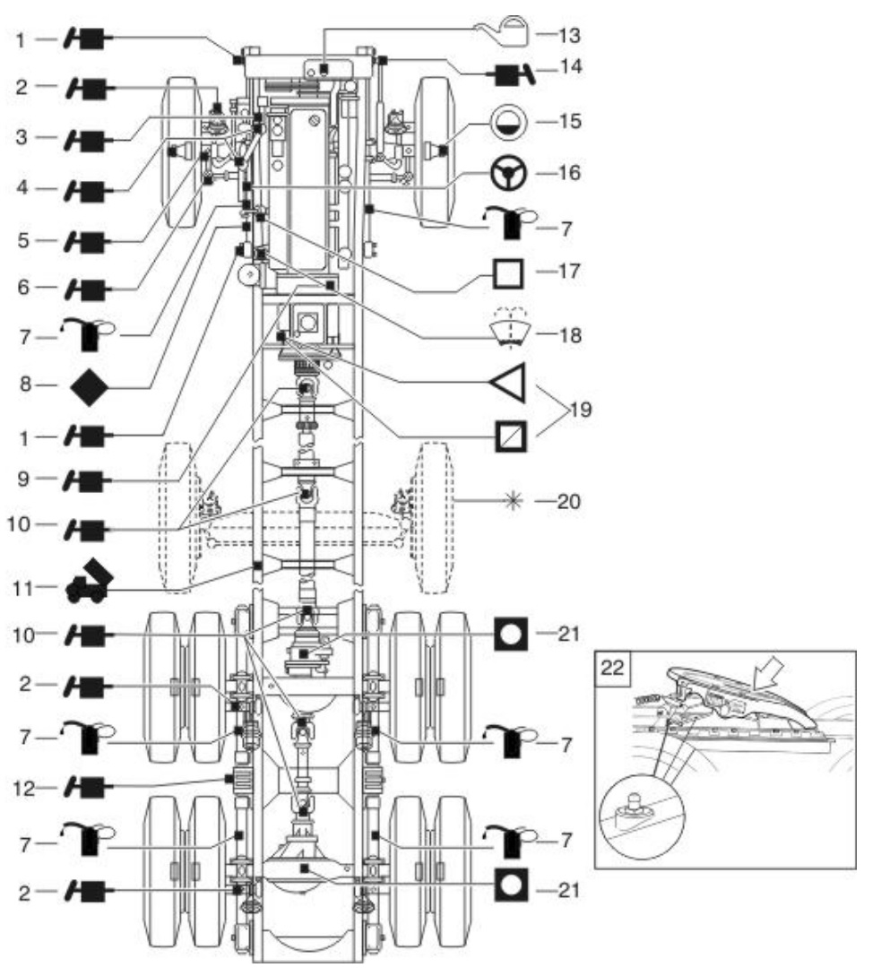 hight resolution of blog tech tips volvo truck grease lubrication chart diagram in addition semi truck drive shaft diagrams on volvo 240