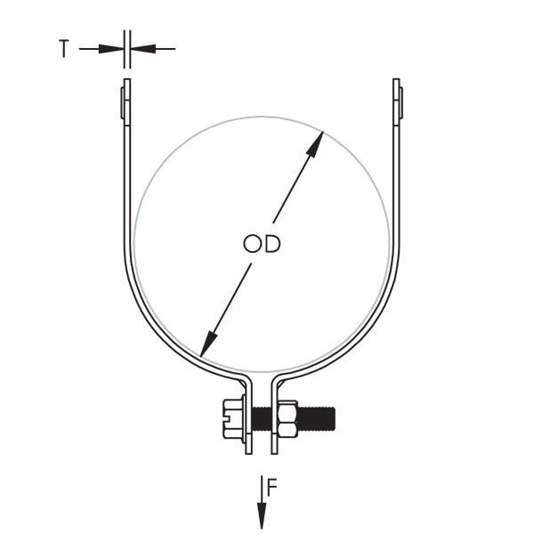 Caddy USC025EG USC Universal Strut Clamp For Pipe/Conduit, E
