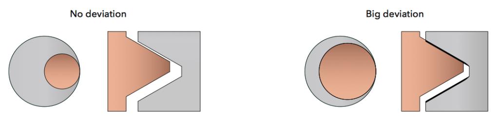thread_mill_diameter
