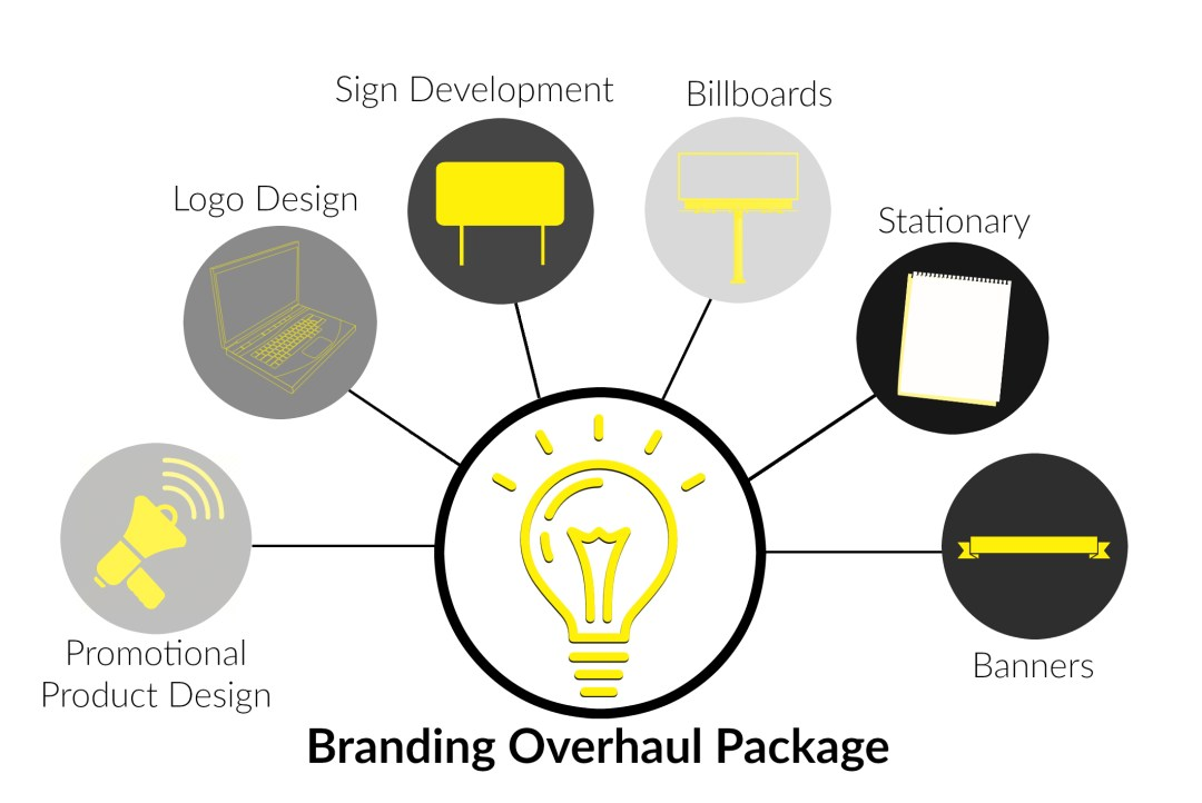 Branding overhaul package