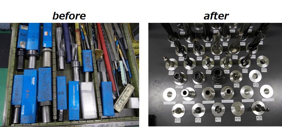 オージック3S活動事例 旋盤治工具定位置化
