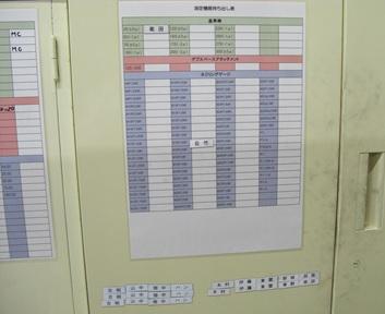 オージック品証検査機器棚の整理05
