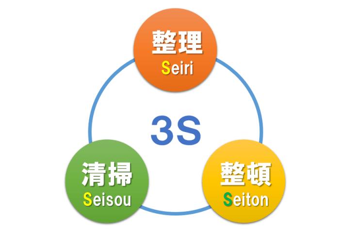3S,3S活動とは?