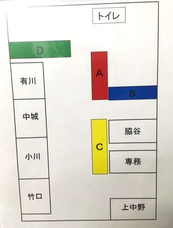 5S改善事例文具姿絵管理
