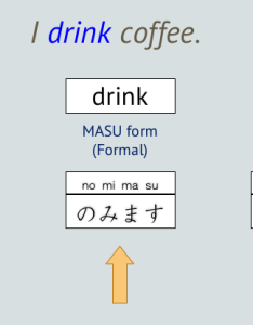 Japanese verb forms also what to use download the conjugation chart rh smilenihongo