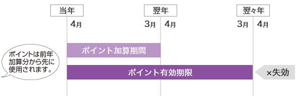 nanaco2ana-03