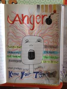 anger drawing