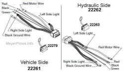 Genuine Meyer Weather Plug 22279 for Main Harness Plug on