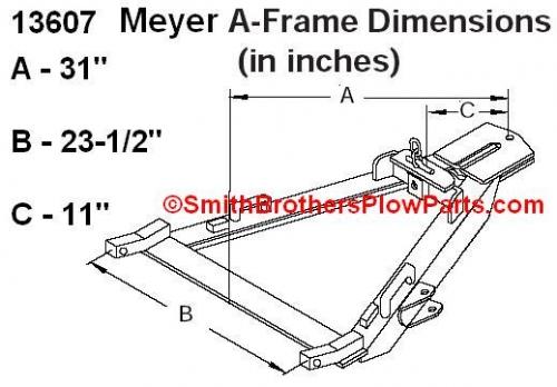 Meyer 13607 ST A Frame