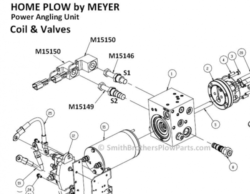 fisher snow plow diagram opel vectra b wiring 15146cartridge valve -