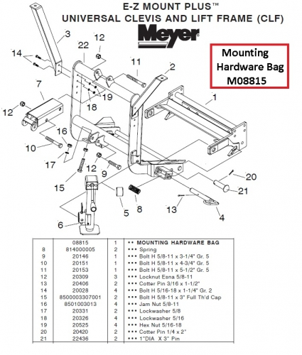 Meyer EZ Plus Lift Frame Hardware Bag. Pins, Springs