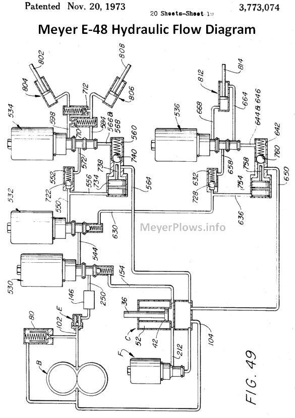 Meyer E 47 Wiring Diagram For Hydraulic Pump, Meyer, Free