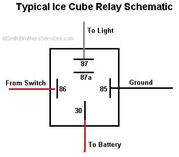 ice cube iso relay 30 amp relay wiring diagram efcaviation com bosch 30 amp relay wiring diagram at gsmx.co