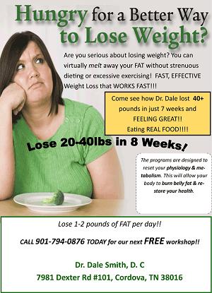 Cordova Weight Loss Clinic : cordova, weight, clinic, Weight, Clinic, Cordova, Doctor