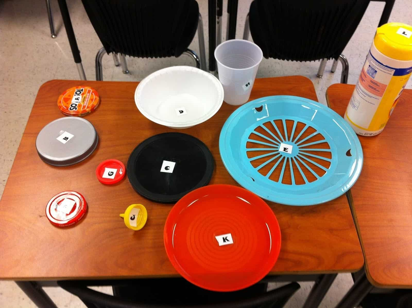 Hands On Pi Day Activity For Discovering Pi