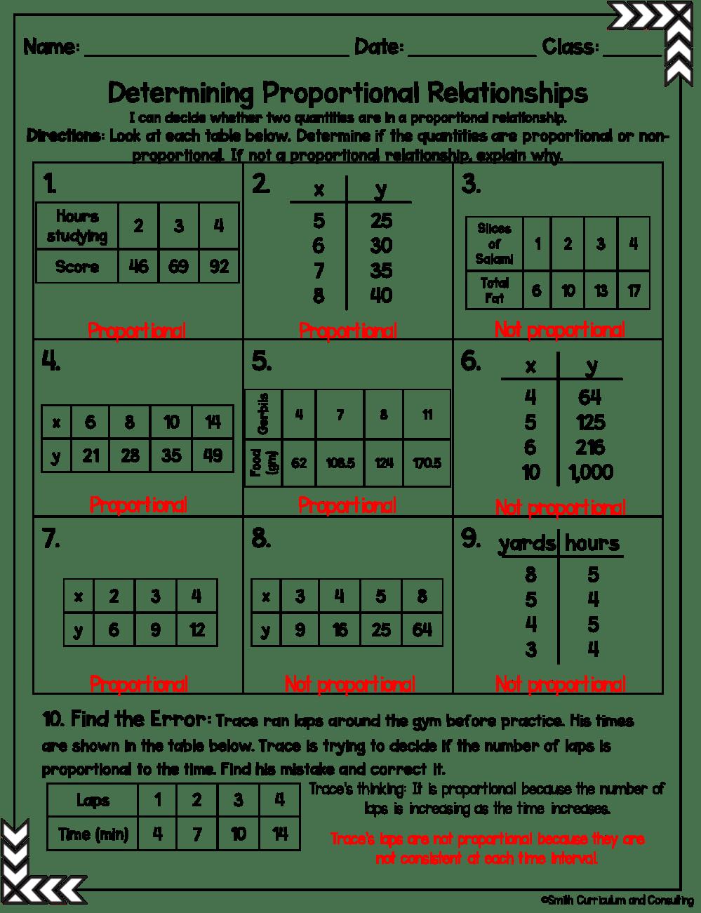 medium resolution of Seventh Grade Math Homework