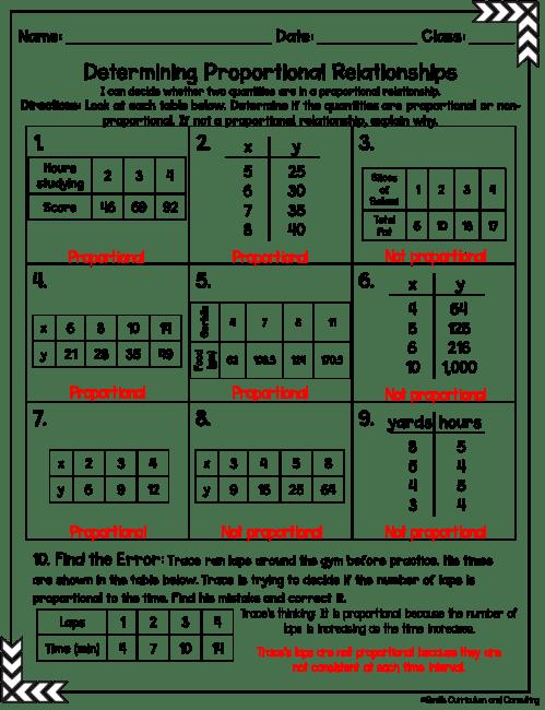 small resolution of Seventh Grade Math Homework