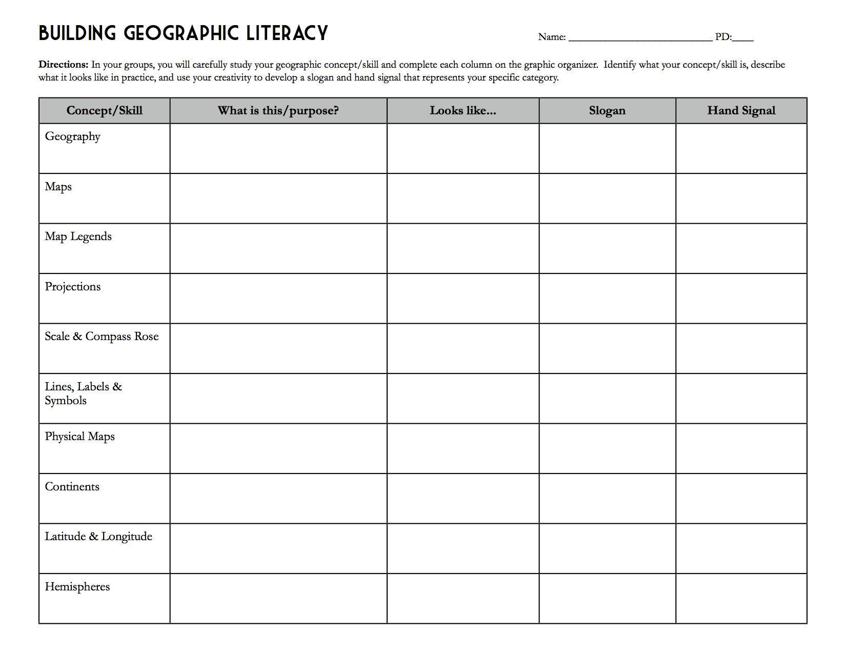 30 Ap Human Geography Worksheet Answers
