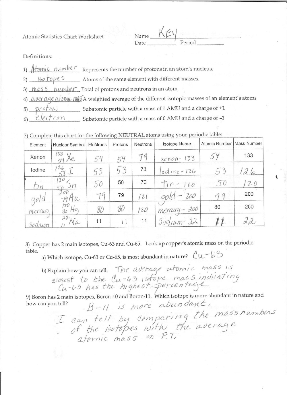 medium resolution of 5th Grade Atomic Theory Worksheets   Printable Worksheets and Activities  for Teachers