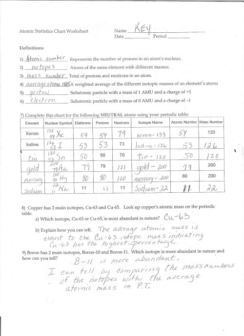 small resolution of 5th Grade Atomic Theory Worksheets   Printable Worksheets and Activities  for Teachers
