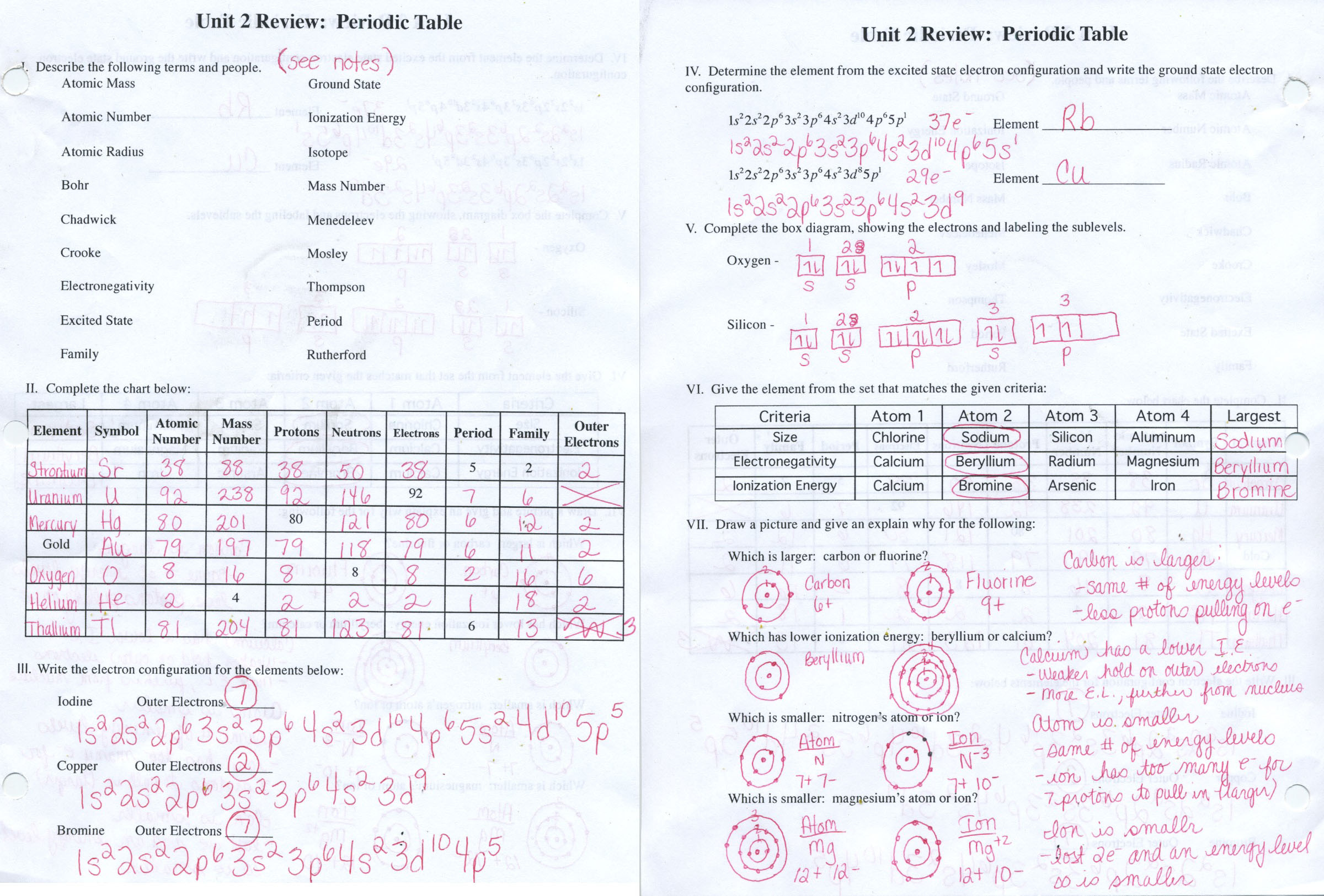 30 Atomic Structure Review Worksheet